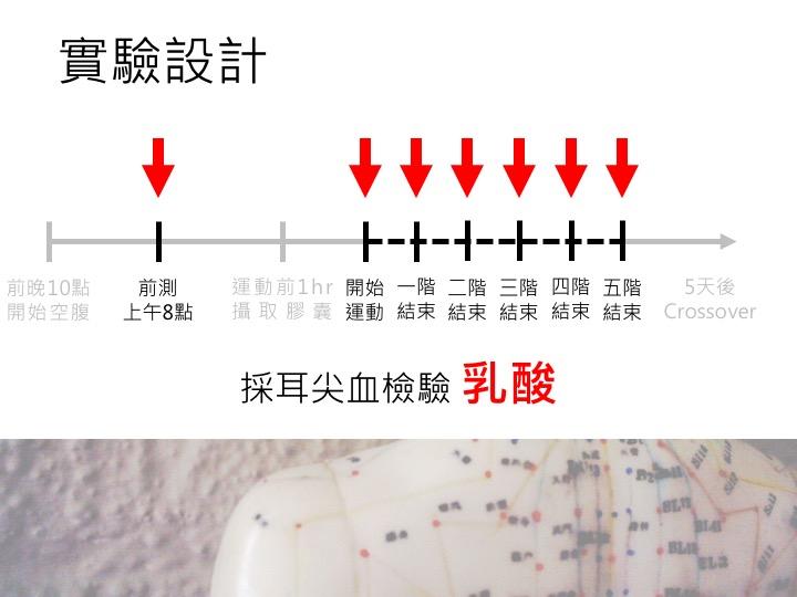 中醫運動醫學實務理論概述-TASM版-2
