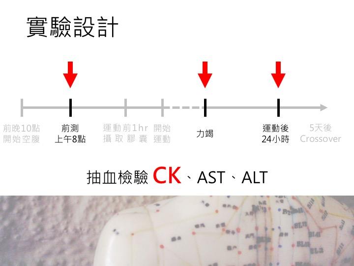 中醫運動醫學實務理論概述-TASM版-6