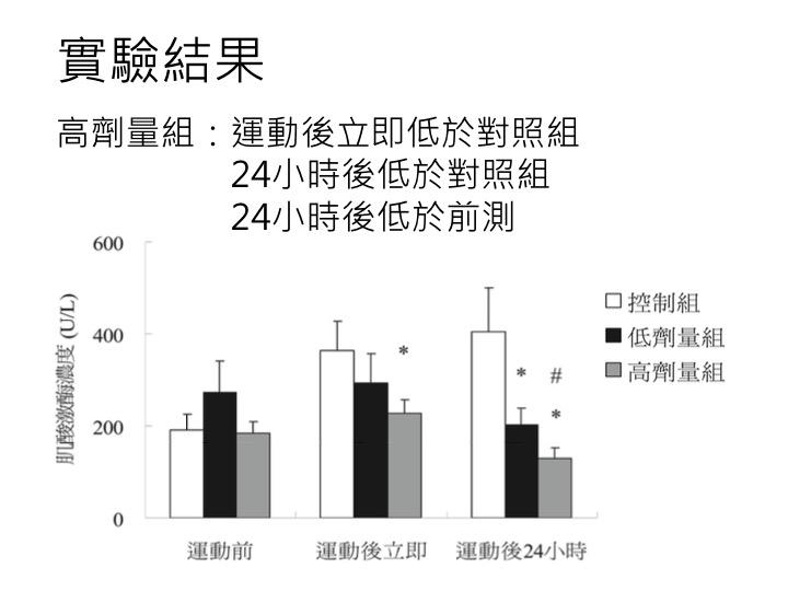 中醫運動醫學實務理論概述-TASM版-7