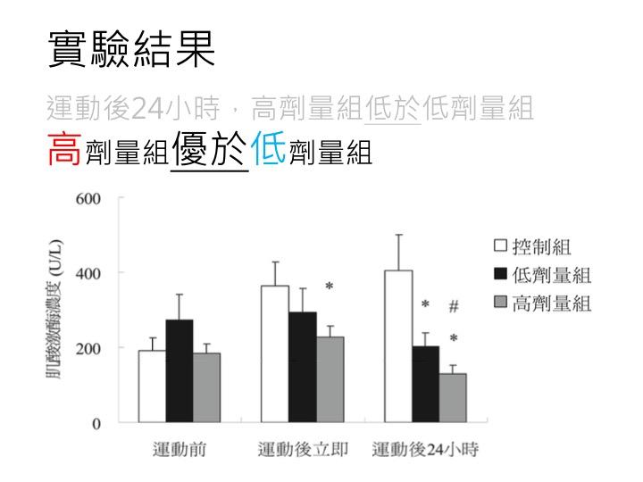 中醫運動醫學實務理論概述-TASM版-8